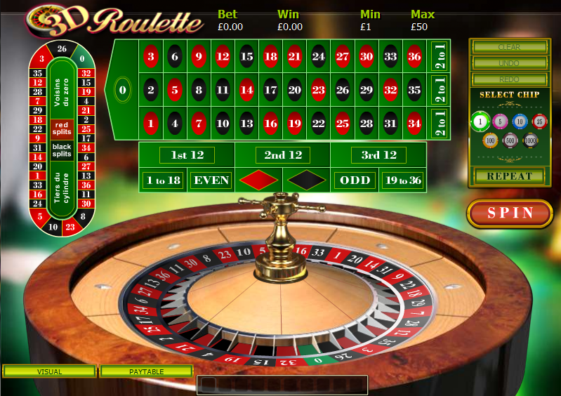 How Do Free Online Roulette Games Work Aaa Music